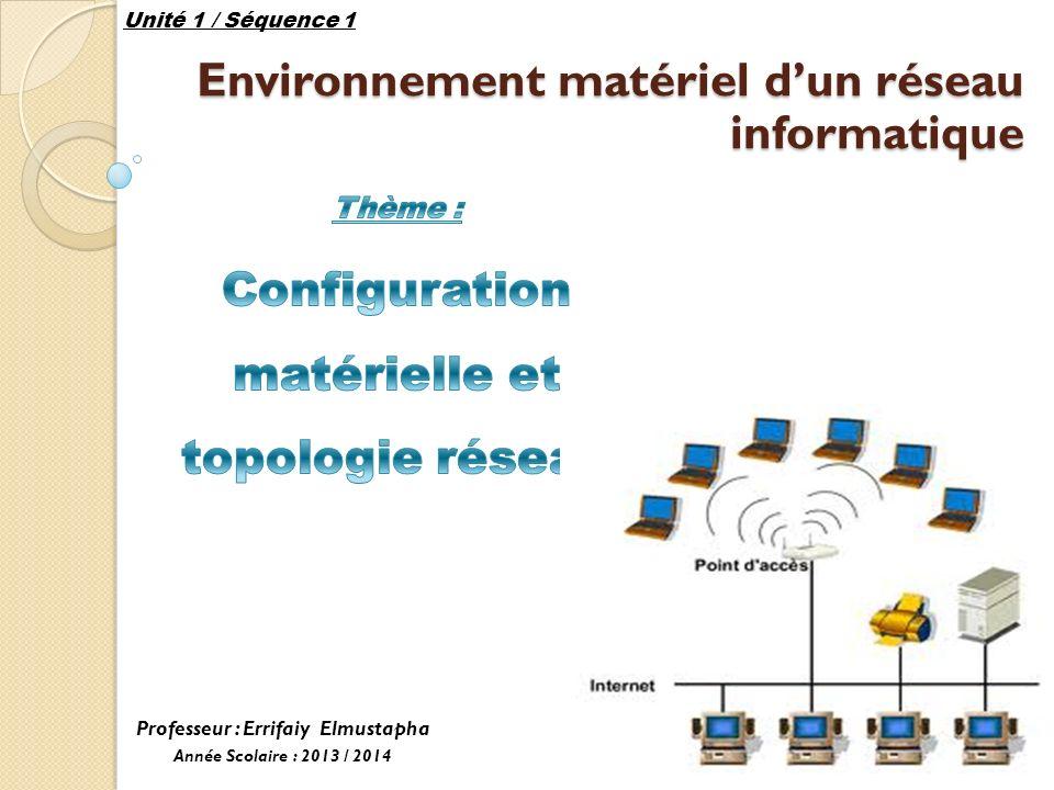 Environnement matériel dun réseau informatique Professeur : Errifaiy Elmustapha Année Scolaire : 2013 / 2014 Unité 1 / Séquence 1