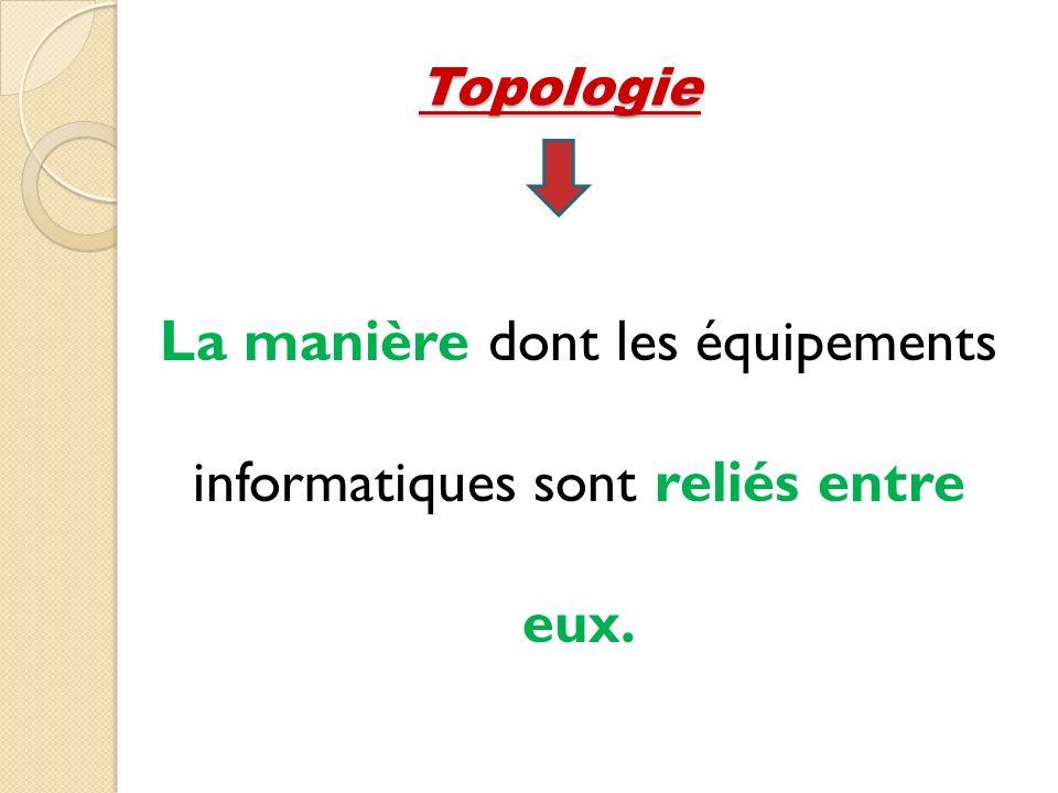 Topologie La manière dont les équipements informatiques sont reliés entre eux.