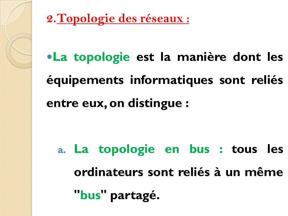 2.Topologie des réseaux : La topologie est la manière dont les équipements informatiques sont reliés entre eux, on distingue : a. La topologie en bus