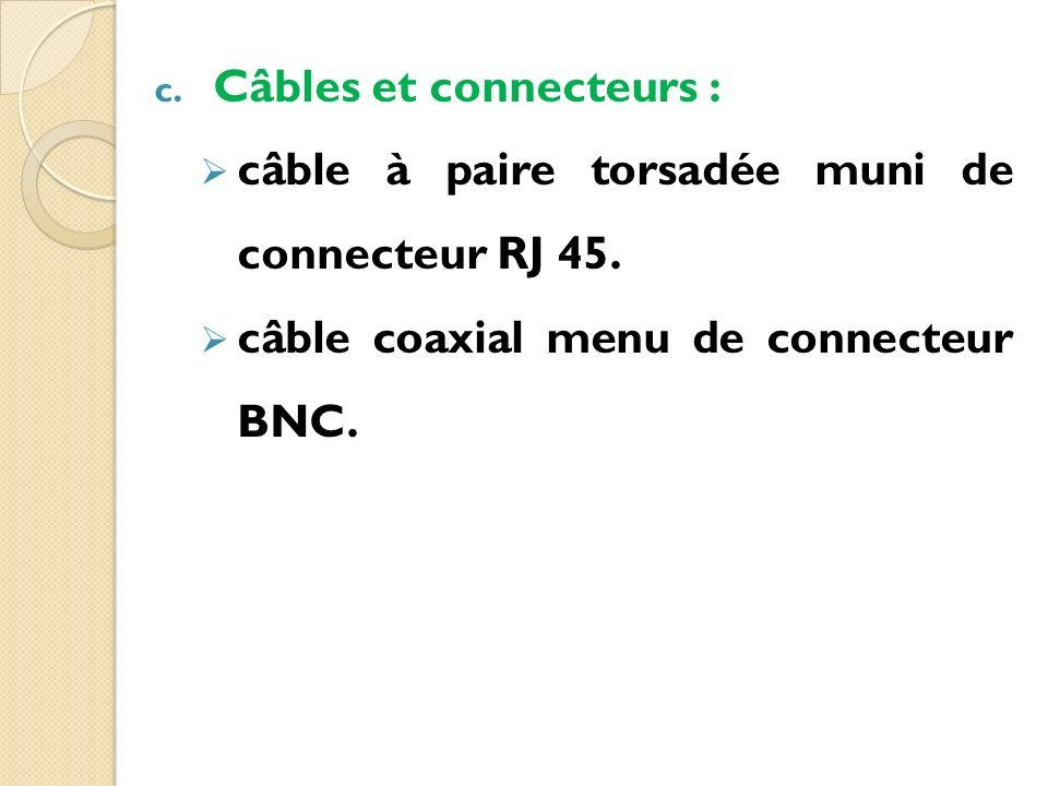 c. Câbles et connecteurs : câble à paire torsadée muni de connecteur RJ 45. câble coaxial menu de connecteur BNC.