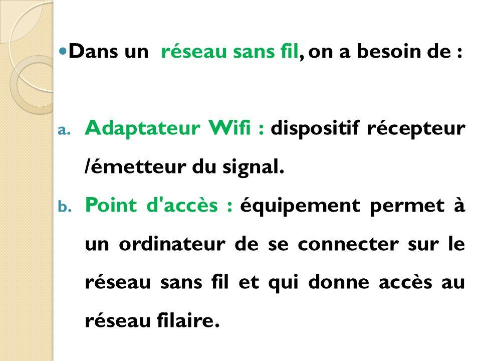 Dans un réseau sans fil, on a besoin de : a. Adaptateur Wifi : dispositif récepteur /émetteur du signal. b. Point d'accès : équipement permet à un ord