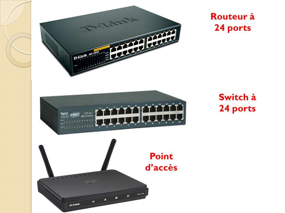 Routeur à 24 ports Switch à 24 ports Point daccès