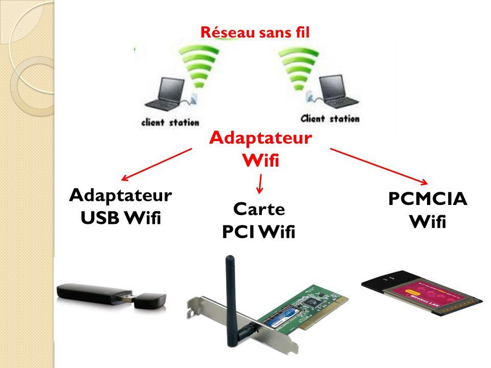 Avantages des réseaux sans fil: Mobilité et liberté ; Aucune restriction liée à des câbles ou à une connexion fixe ; Installation rapide et sans efforts ; Pas de câbles à acheter….