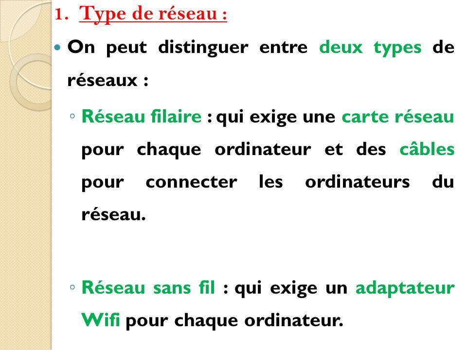 1.Type de réseau : On peut distinguer entre deux types de réseaux : Réseau filaire : qui exige une carte réseau pour chaque ordinateur et des câbles p