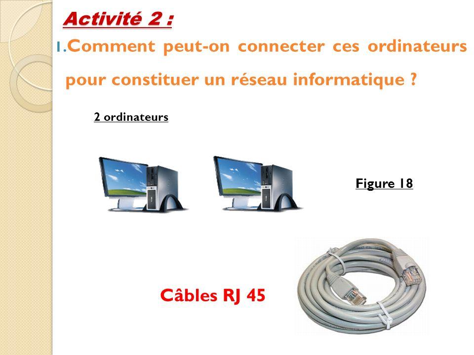 Activité 2 : 1. Comment peut-on connecter ces ordinateurs pour constituer un réseau informatique ? Figure 18 2 ordinateurs Câbles RJ 45