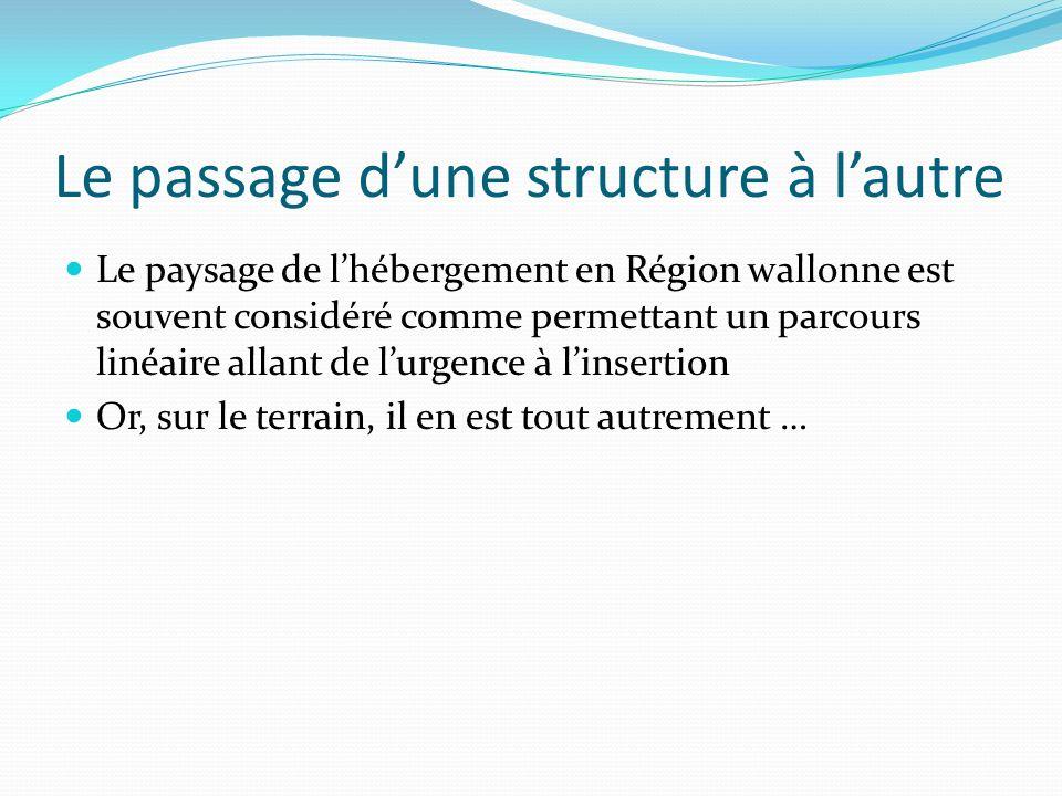 Le passage dune structure à lautre Le paysage de lhébergement en Région wallonne est souvent considéré comme permettant un parcours linéaire allant de lurgence à linsertion Or, sur le terrain, il en est tout autrement …