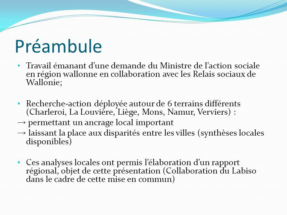 Préambule Travail émanant dune demande du Ministre de laction sociale en région wallonne en collaboration avec les Relais sociaux de Wallonie; Recherc