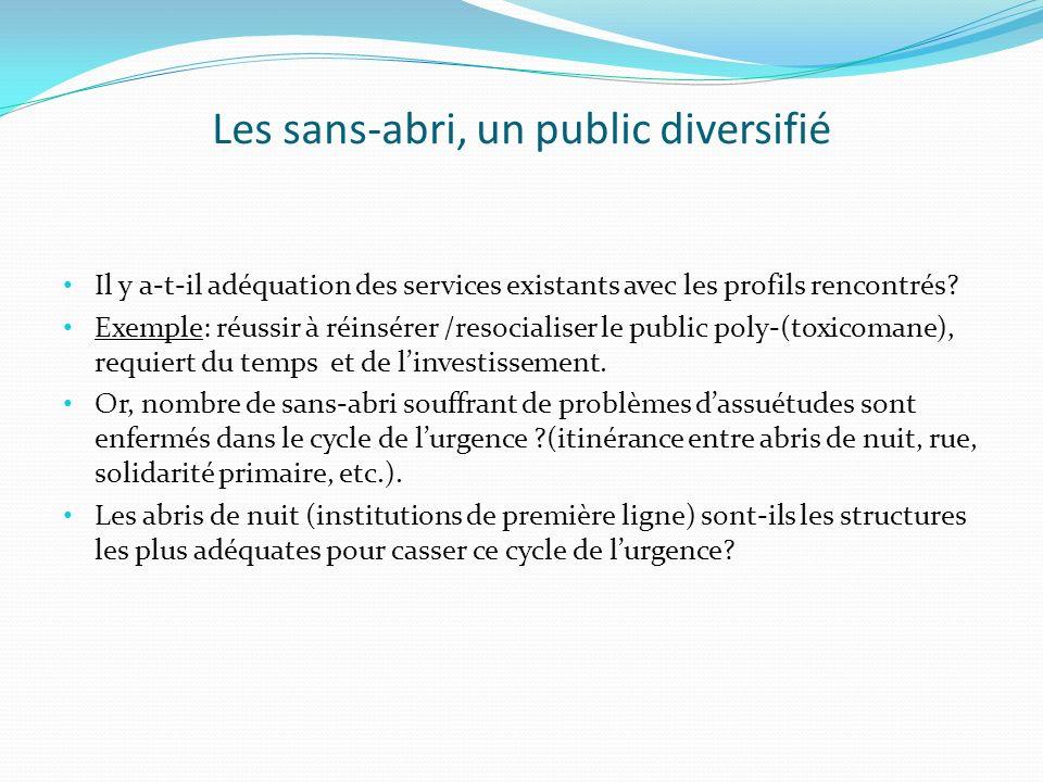 Les sans-abri, un public diversifié Il y a-t-il adéquation des services existants avec les profils rencontrés? Exemple: réussir à réinsérer /resociali