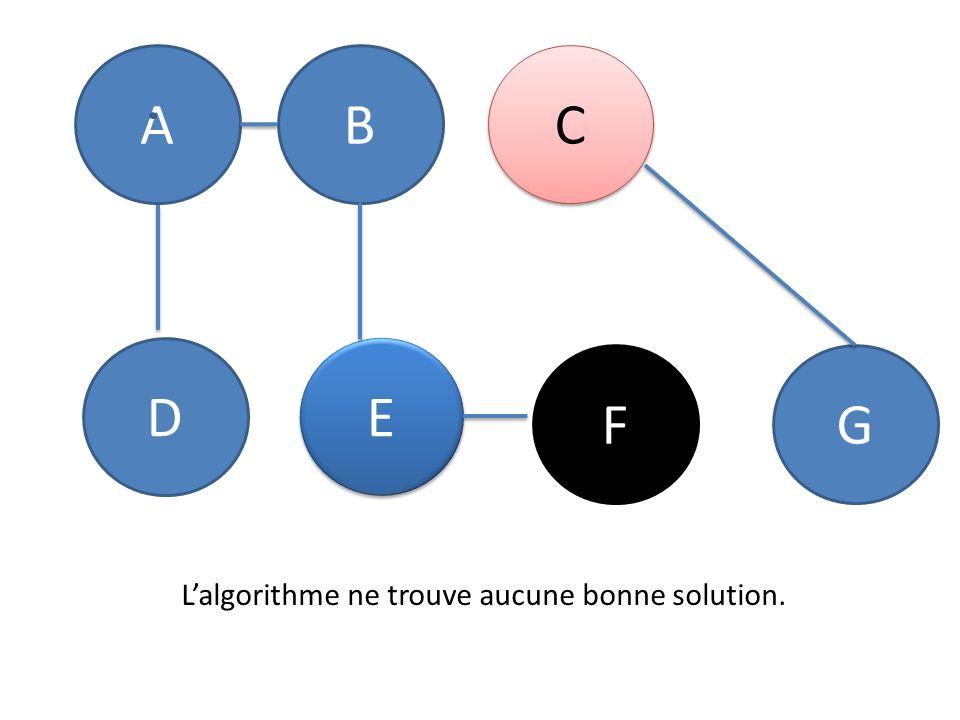 AB C C D E E FG Lalgorithme ne trouve aucune bonne solution.