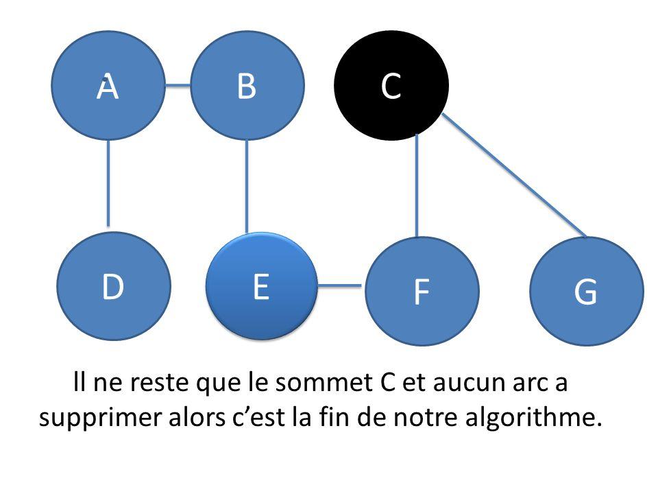 ABC D E E FG ll ne reste que le sommet C et aucun arc a supprimer alors cest la fin de notre algorithme.