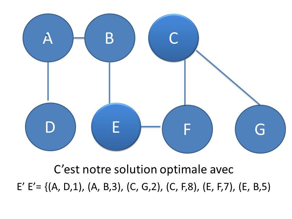 AB C C D E E FG Cest notre solution optimale avec E E= {(A, D,1), (A, B,3), (C, G,2), (C, F,8), (E, F,7), (E, B,5)
