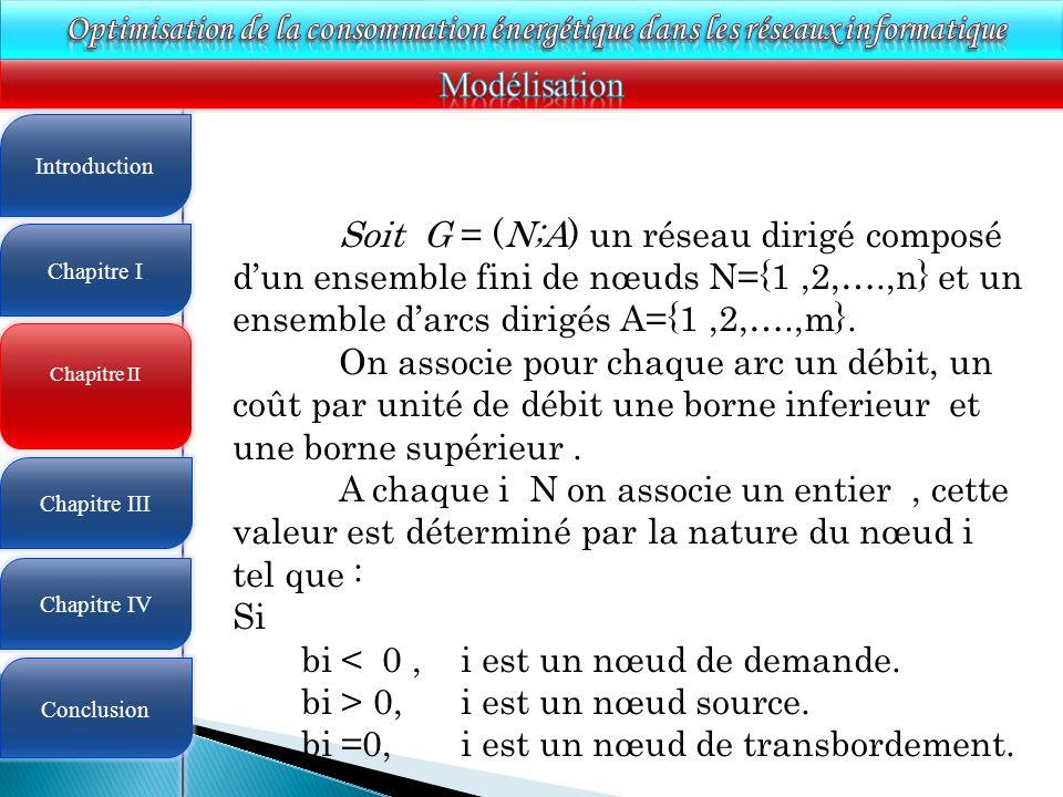 4 Chapitre II Introduction Chapitre I Chapitre III Chapitre IV Conclusion Soit G = (N;A) un réseau dirigé composé dun ensemble fini de nœuds N={1,2,….,n} et un ensemble darcs dirigés A={1,2,….,m}.