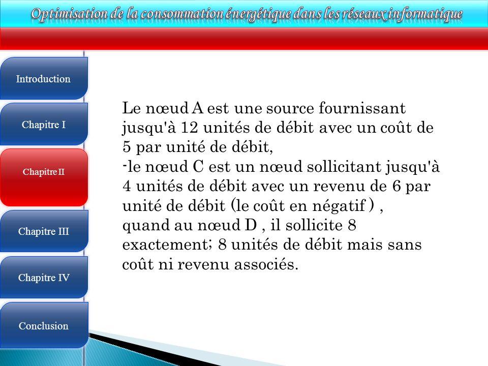 4 Chapitre II Introduction Chapitre I Chapitre III Chapitre IV Conclusion Le nœud A est une source fournissant jusqu'à 12 unités de débit avec un coût