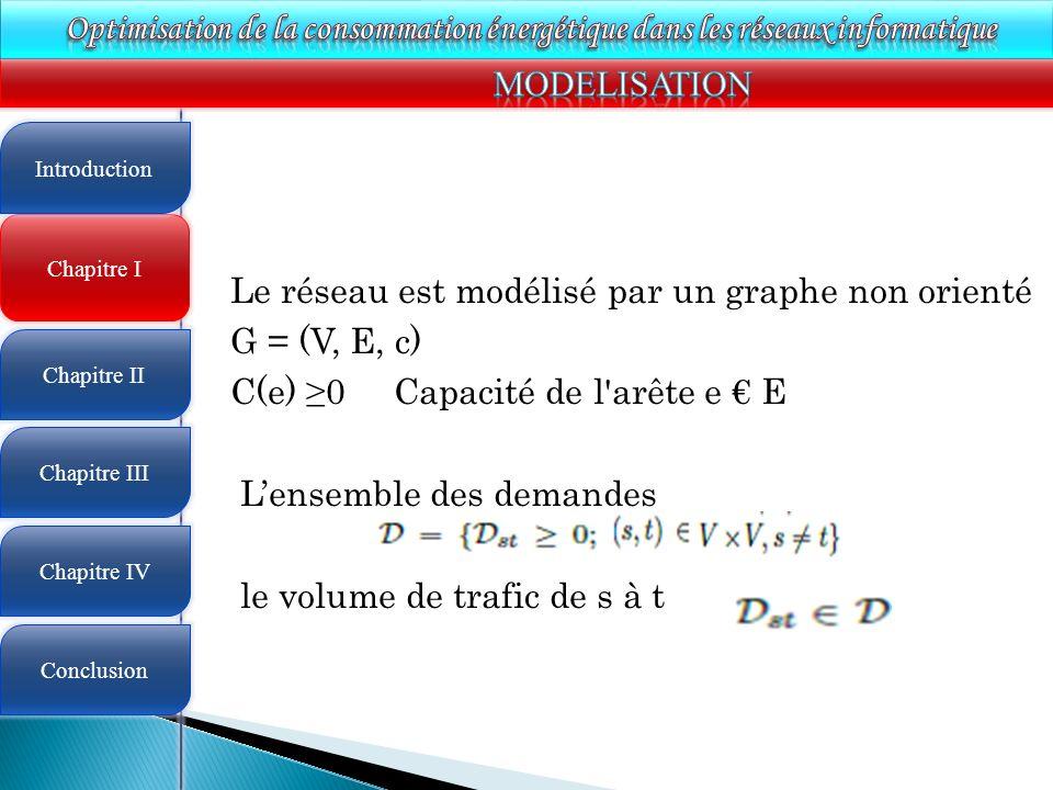 4 Chapitre I Introduction Chapitre II Chapitre III Chapitre IV Conclusion Le réseau est modélisé par un graphe non orienté G = (V, E, c) C(e) 0 Capaci