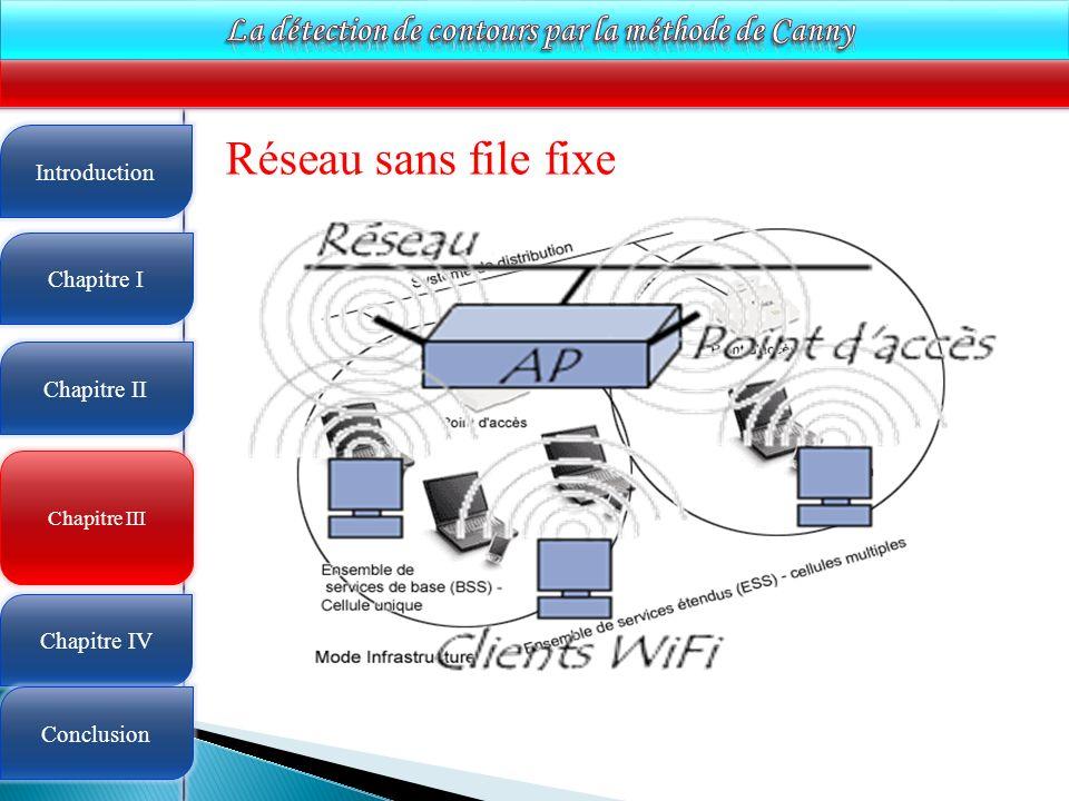 4 Chapitre III Réseau sans file fixe Introduction Chapitre I Chapitre II Chapitre IV Conclusion