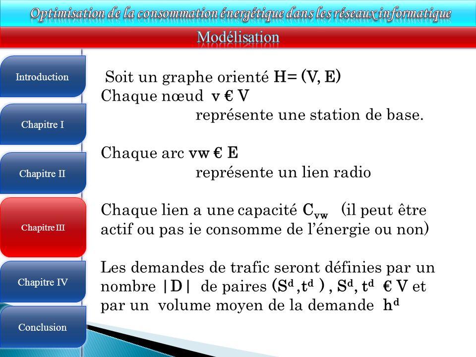 4 Soit un graphe orienté H= (V, E) Chaque nœud v V représente une station de base. Chaque arc vw E représente un lien radio Chaque lien a une capacité