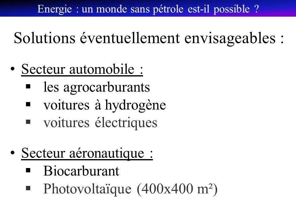 Solutions éventuellement envisageables : Secteur automobile : les agrocarburants voitures à hydrogène voitures électriques Secteur aéronautique : Biocarburant Photovoltaïque (400x400 m²) Energie : un monde sans pétrole est-il possible ?