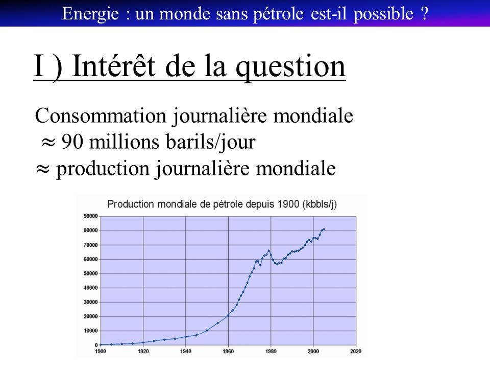 I ) Intérêt de la question Energie : un monde sans pétrole est-il possible ?