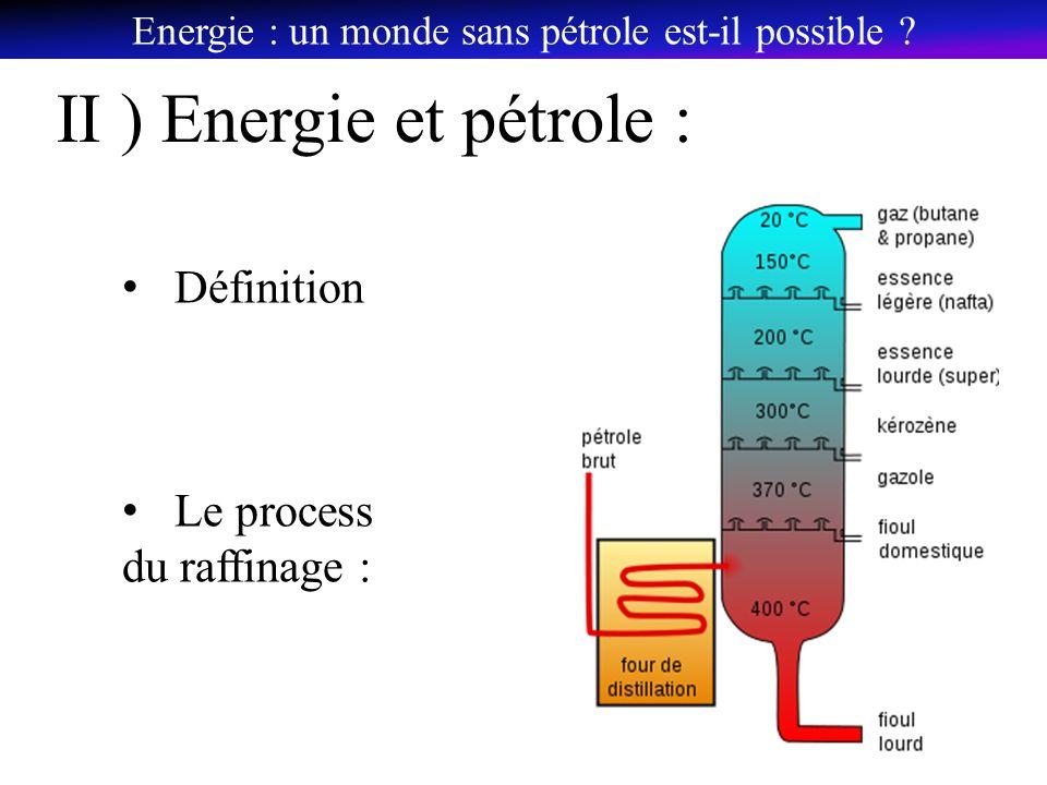 Coûts : Production dun baril : quelques $ Prix vente baril : 93 $ taxes matière première distribution raffinage Energie : un monde sans pétrole est-il possible .