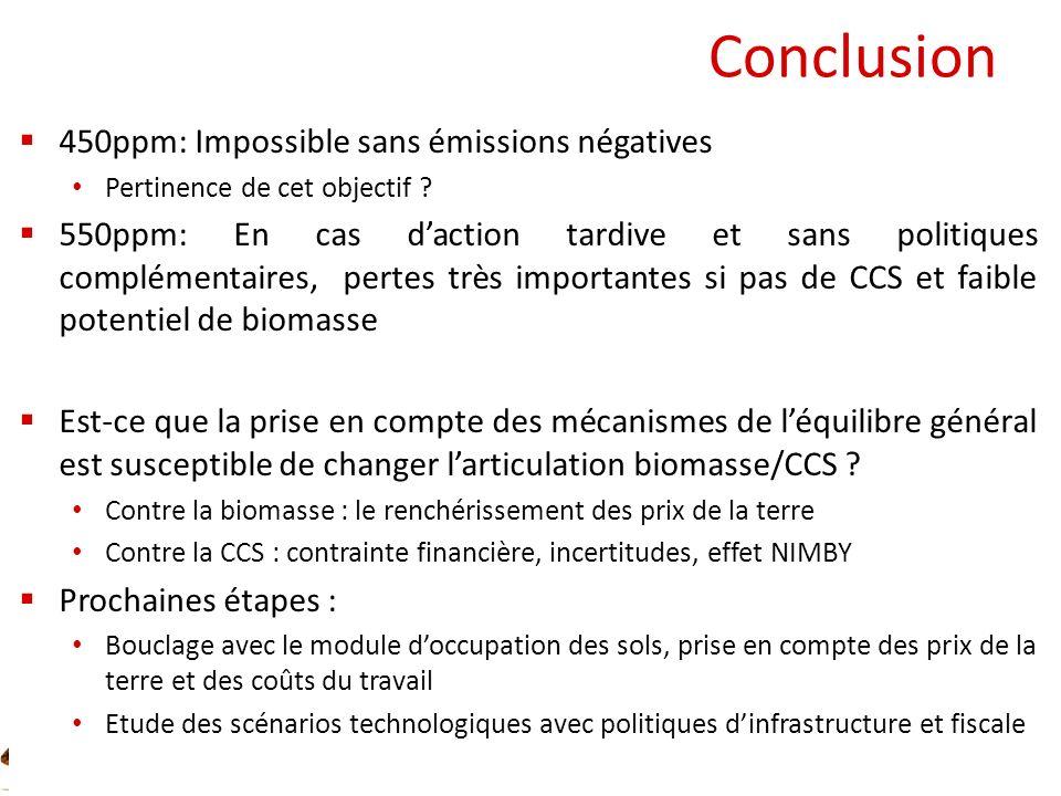 Conclusion 450ppm: Impossible sans émissions négatives Pertinence de cet objectif ? 550ppm: En cas daction tardive et sans politiques complémentaires,