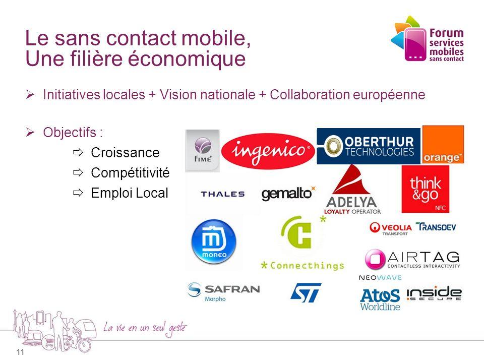 11 Le sans contact mobile, Une filière économique Initiatives locales + Vision nationale + Collaboration européenne Objectifs : Croissance Compétitivité Emploi Local