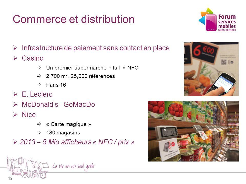 18 Commerce et distribution Infrastructure de paiement sans contact en place Casino Un premier supermarché « full » NFC 2,700 m², 25,000 références Paris 16 E.