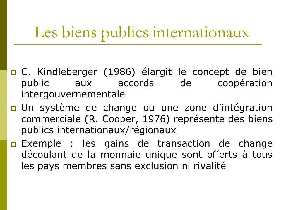 Les biens publics internationaux C. Kindleberger (1986) élargit le concept de bien public aux accords de coopération intergouvernementale Un système d