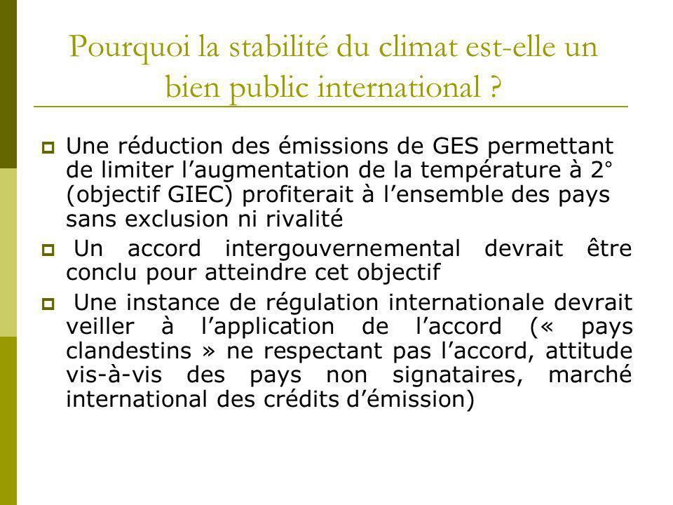 Pourquoi la stabilité du climat est-elle un bien public international ? Une réduction des émissions de GES permettant de limiter laugmentation de la t
