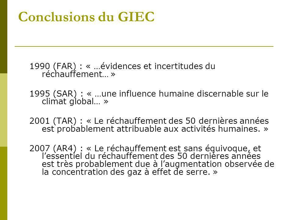 Conclusions du GIEC 1990 (FAR) : « …évidences et incertitudes du réchauffement… » 1995 (SAR) : « …une influence humaine discernable sur le climat glob