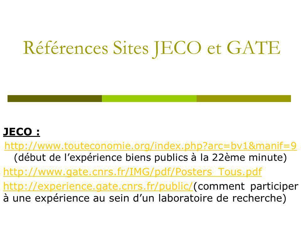 Références Sites JECO et GATE JECO : http://www.touteconomie.org/index.php?arc=bv1&manif=9 http://www.touteconomie.org/index.php?arc=bv1&manif=9 (débu