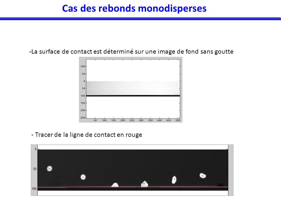 -La surface de contact est déterminé sur une image de fond sans goutte - Tracer de la ligne de contact en rouge Cas des rebonds monodisperses