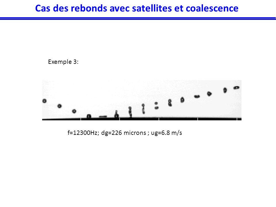 Cas des rebonds avec satellites et coalescence Exemple 3: f=12300Hz; dg=226 microns ; ug=6.8 m/s