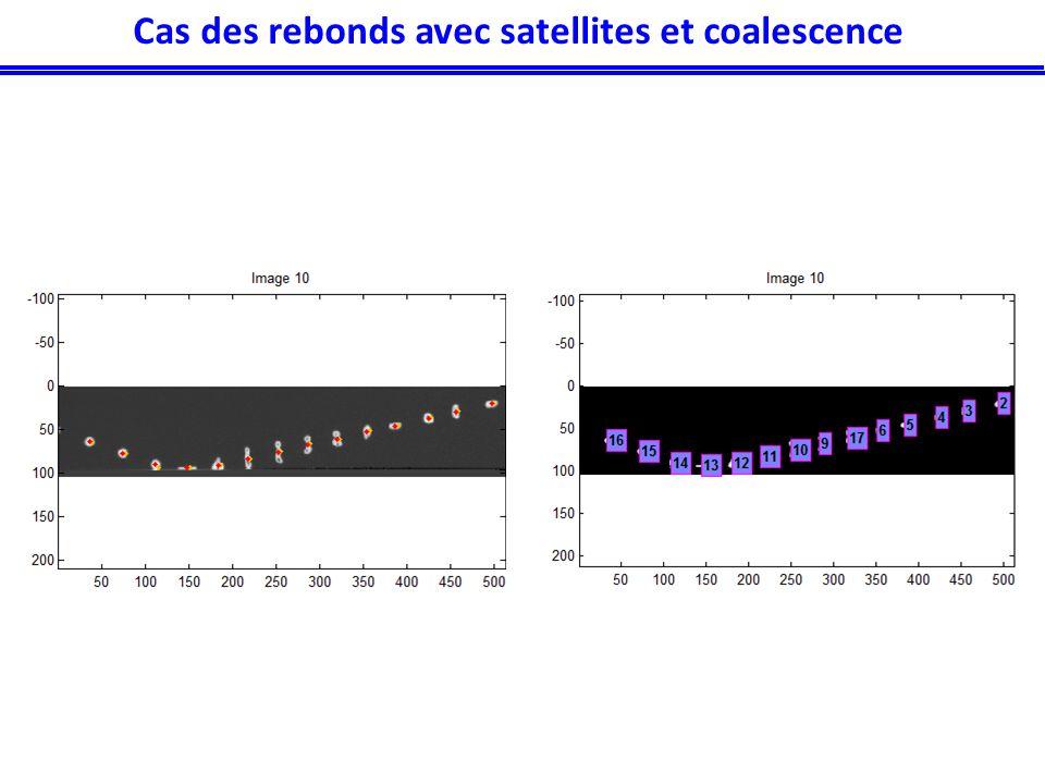 Cas des rebonds avec satellites et coalescence