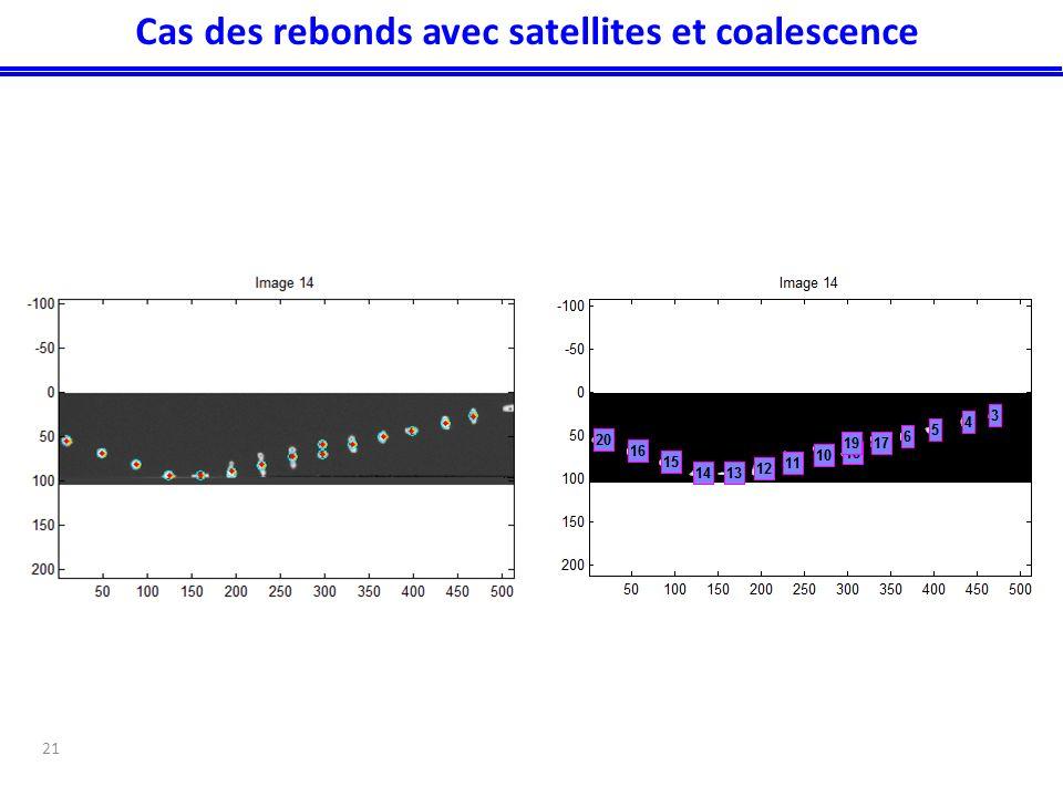 21 Cas des rebonds avec satellites et coalescence