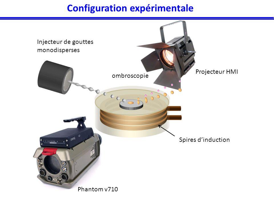 Spires dinduction Injecteur de gouttes monodisperses ombroscopie Projecteur HMI Phantom v710 Configuration expérimentale