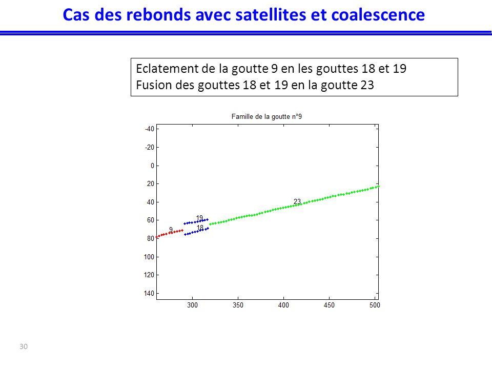 Eclatement de la goutte 9 en les gouttes 18 et 19 Fusion des gouttes 18 et 19 en la goutte 23 30 Cas des rebonds avec satellites et coalescence
