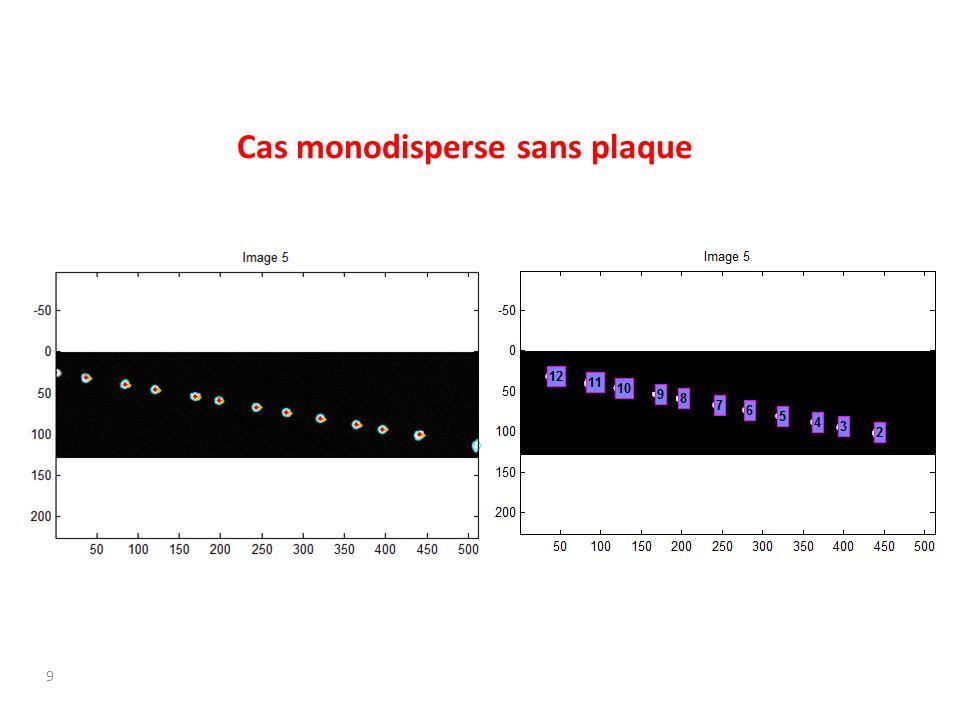 10 Cas monodisperse sans plaque