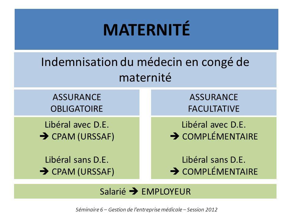 MATERNITÉ Séminaire 6 – Gestion de lentreprise médicale – Session 2012 Libéral avec D.E. CPAM (URSSAF) Libéral sans D.E. CPAM (URSSAF) Indemnisation d