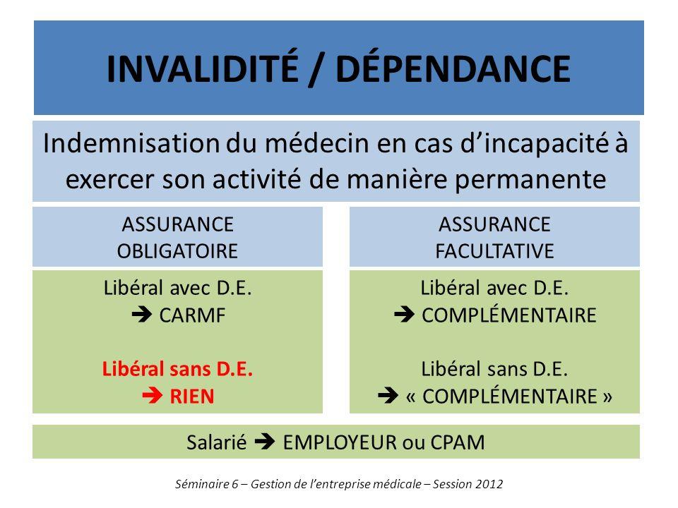 INVALIDITÉ / DÉPENDANCE Séminaire 6 – Gestion de lentreprise médicale – Session 2012 Libéral avec D.E. CARMF Libéral sans D.E. RIEN Indemnisation du m