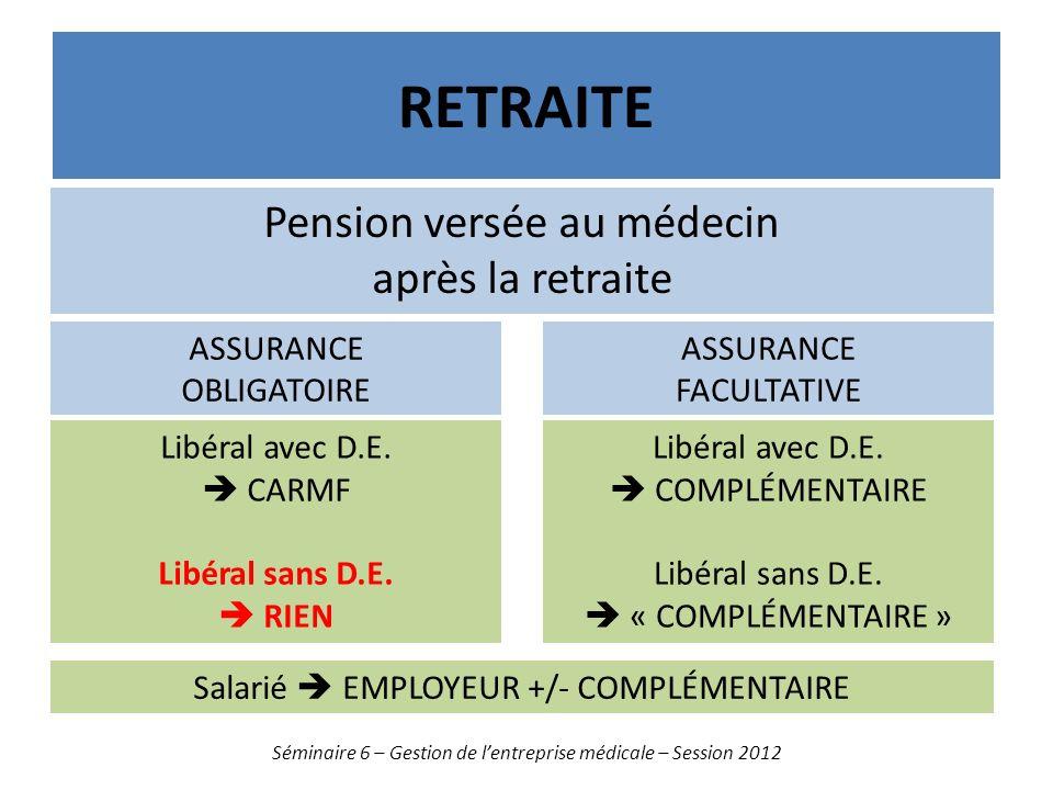 RETRAITE Séminaire 6 – Gestion de lentreprise médicale – Session 2012 Libéral avec D.E. CARMF Libéral sans D.E. RIEN Pension versée au médecin après l