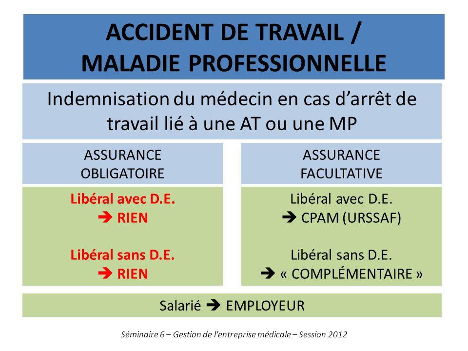 ACCIDENT DE TRAVAIL / MALADIE PROFESSIONNELLE Séminaire 6 – Gestion de lentreprise médicale – Session 2012 Libéral avec D.E. RIEN Libéral sans D.E. RI