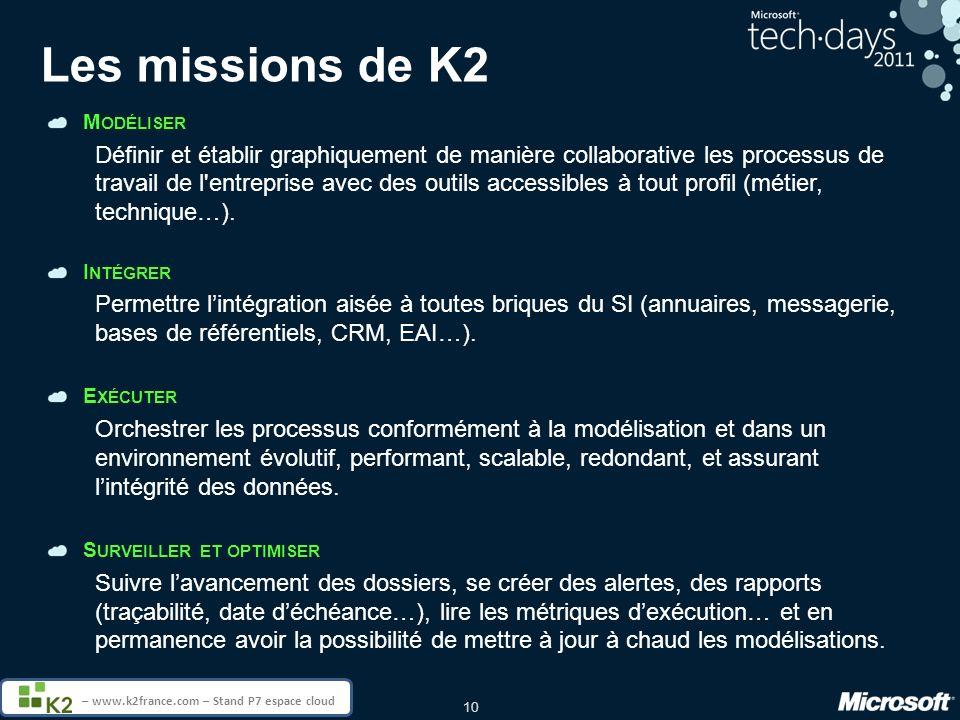 10 – www.k2france.com – Stand P7 espace cloud Les missions de K2 M ODÉLISER Définir et établir graphiquement de manière collaborative les processus de travail de l entreprise avec des outils accessibles à tout profil (métier, technique…).