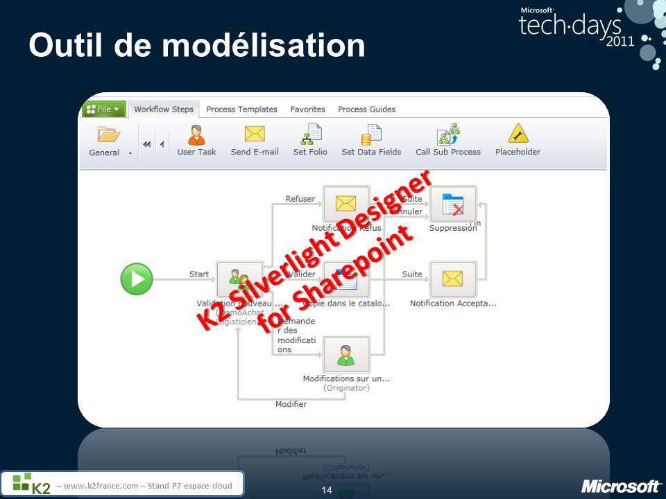 14 – www.k2france.com – Stand P7 espace cloud Outil de modélisation K2 Silverlight Designer for Sharepoint