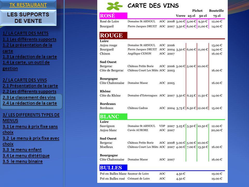 TK RESTAURANT LES SUPPORTS DE VENTE 1/ LA CARTE DES METS 1.1 Les différents supports 1.2 La présentation de la carte 1.3 La rédaction de la carte 1.4