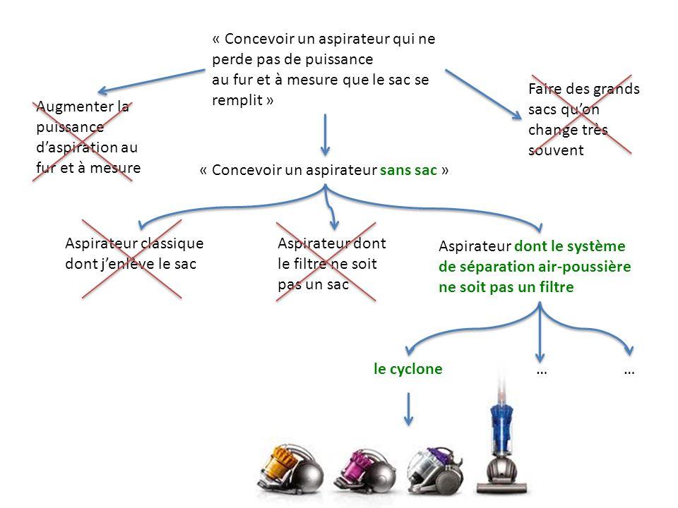 La régulation négociée et ouverte CK La régulation négociée et ouverte entre régulateurs entre régulateur(s) et EF(s) entre régulateur(s) et clients finaux entre régulateur(s) et clients, fournisseurs et partenaires extérieurs à la régulation K sur nature et rôles des parties prenantes K sur clients finaux (particuliers, groupements, entreprises…) K sur intermédiation (mandataires, entremetteurs, agrégateurs, infomédiaires…) K sur apports dinformations par le client final