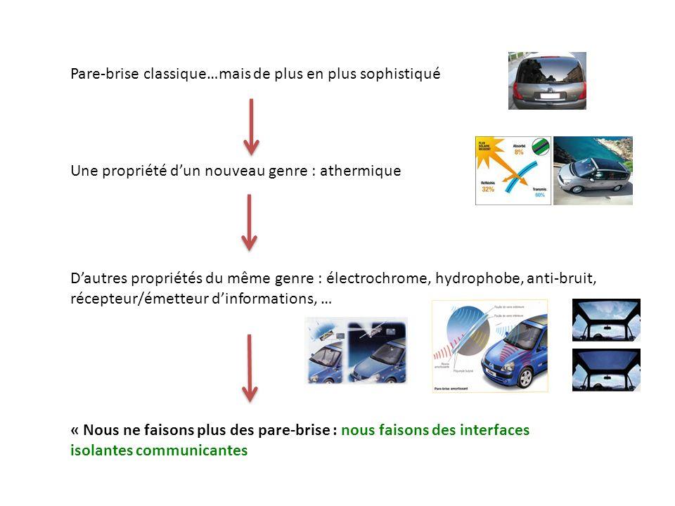 Pare-brise classique…mais de plus en plus sophistiqué Une propriété dun nouveau genre : athermique Dautres propriétés du même genre : électrochrome, hydrophobe, anti-bruit, récepteur/émetteur dinformations, … « Nous ne faisons plus des pare-brise : nous faisons des interfaces isolantes communicantes