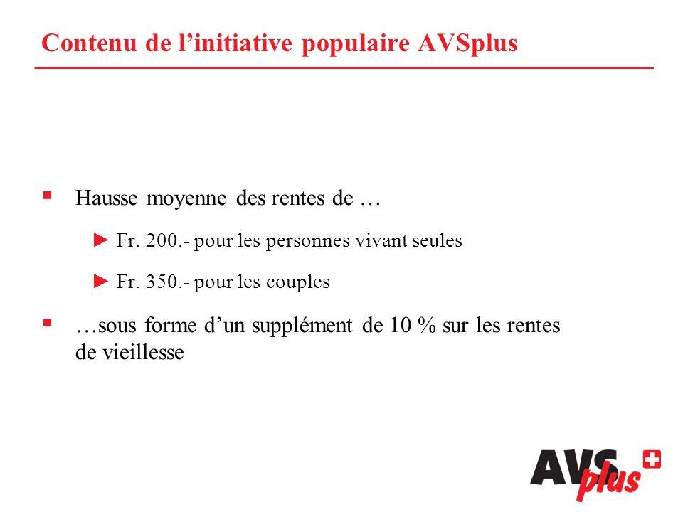 Contenu de linitiative populaire AVSplus Hausse moyenne des rentes de … Fr.