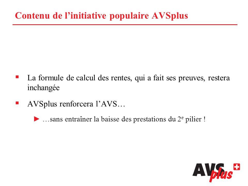 Contenu de linitiative populaire AVSplus La formule de calcul des rentes, qui a fait ses preuves, restera inchangée AVSplus renforcera lAVS… …sans entraîner la baisse des prestations du 2 e pilier !