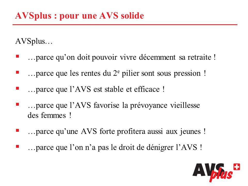 AVSplus : pour une AVS solide AVSplus… …parce quon doit pouvoir vivre décemment sa retraite .