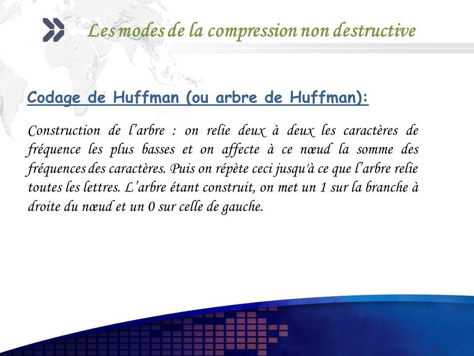 Codage de Huffman (ou arbre de Huffman): Construction de larbre : on relie deux à deux les caractères de fréquence les plus basses et on affecte à ce